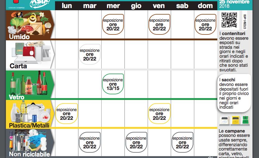 Calendario Raccolta Differenziata Napoli.Differenziamoci Parte La Raccolta Differenziata Porta A
